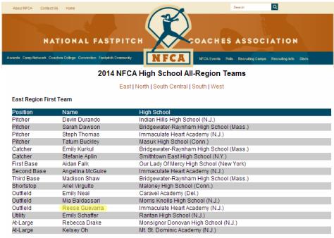 NFCA 1st Team All-Region (East)
