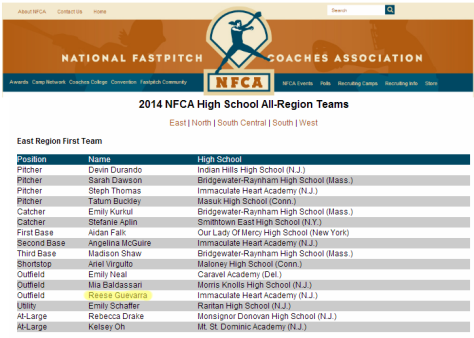 NFCA 1st Team All-Region (East)